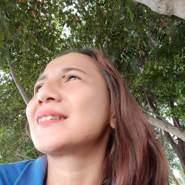 rina827's profile photo