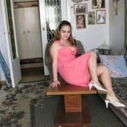 karina282750's profile photo