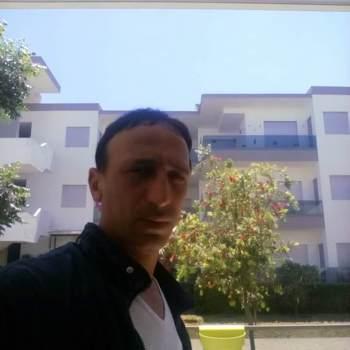 soufianl963666_Casablanca-Settat_Kawaler/Panna_Mężczyzna