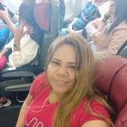 nuria688843's profile photo