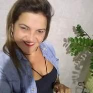 angelitab910790's profile photo
