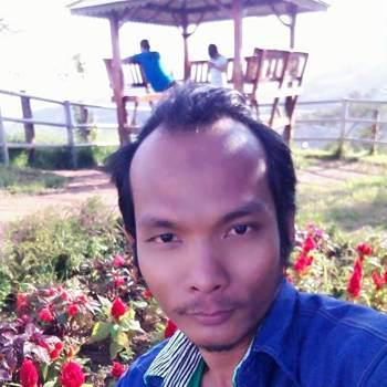 userlzn41537_Udon Thani_Độc thân_Nam