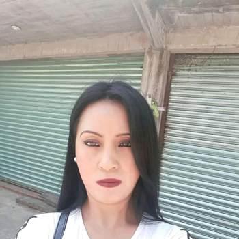 ibisg64_מקסיקו_רווק_נקבה