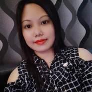shakuntalapriya16166's profile photo