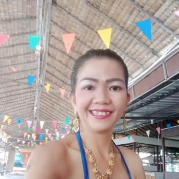 userwht645_Krung Thep Maha Nakhon_Độc thân_Nữ