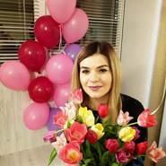 olya246's profile photo