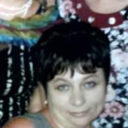 elena504659's profile photo