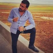 cavitc606675's profile photo
