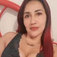 claudiam24027's profile photo