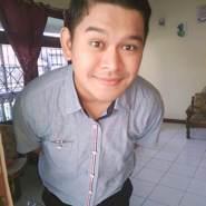 geovania401446's profile photo