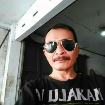 mumuhm547890_Jawa Barat_Холост/Не замужем_Мужчина