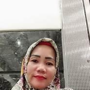 selan19's profile photo