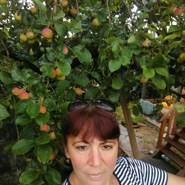 elenas441396's profile photo