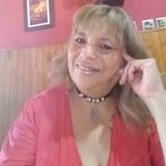 claudiar948907's profile photo