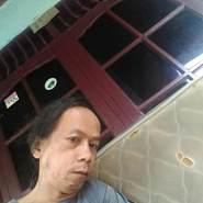 pakj055's profile photo