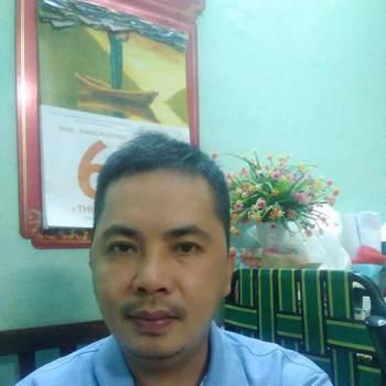 Duyphuong08_Ho Chi Minh_Bekar_Erkek