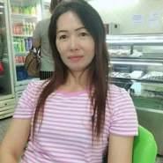 lolitab318628's profile photo