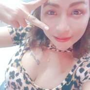 pinkyp71127's profile photo
