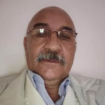 abbeso327753_Tanger-Tetouan-Al Hoceima_Svobodný(á)_Muž