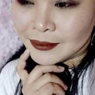nemiat172048's profile photo