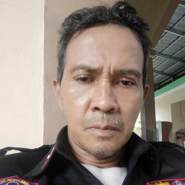 syacha708539's profile photo