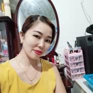 ngocloan89893's profile photo