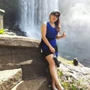 let4558's profile photo