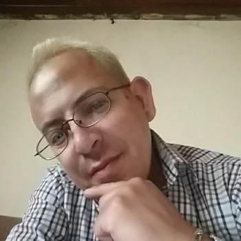 luigi162431_Tungurahua_Svobodný(á)_Muž