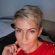 tuende723113's profile photo