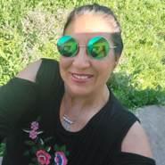 mariacristinaro10's profile photo