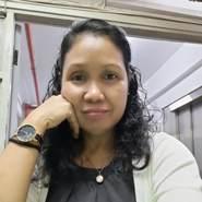 leonyp538411's profile photo