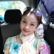 chung131atgmailcomn's profile photo