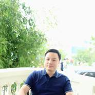 laingwong631481's profile photo