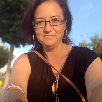 vanessaa6918_Andalucia_Single_Female