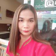 ning533's profile photo