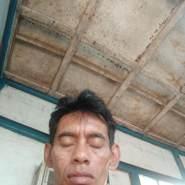 vivos08's profile photo