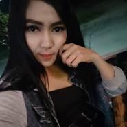 nangkatb's profile photo