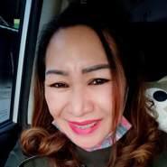 rosel86627's profile photo
