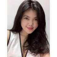 ngoch784604's profile photo