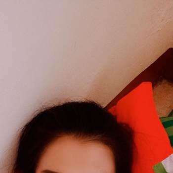 busdyj_Pathum Thani_Độc thân_Nữ