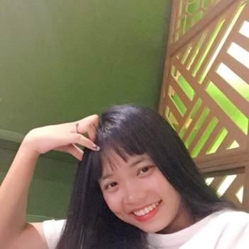 myd4045_Ho Chi Minh_Kawaler/Panna_Kobieta