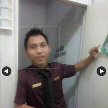 alifaisal19_Jakarta Raya_独身_男性
