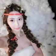 userako58620's profile photo