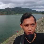riyantoros's profile photo