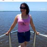 gislenem886136's profile photo