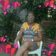 av55573's profile photo