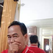 yatnac410852's profile photo