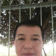 HoaAnhDao7666's profile photo