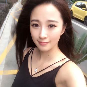 userstwx07143_Fujian_Single_Female
