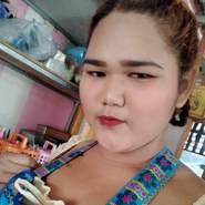 ronnaphono's profile photo